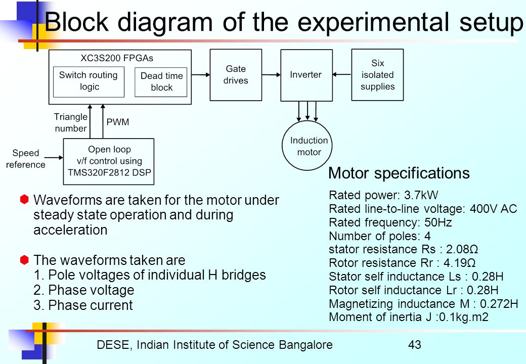 DESE, Indian Institute of Science Bangalore1 Induction Motor Drives ...