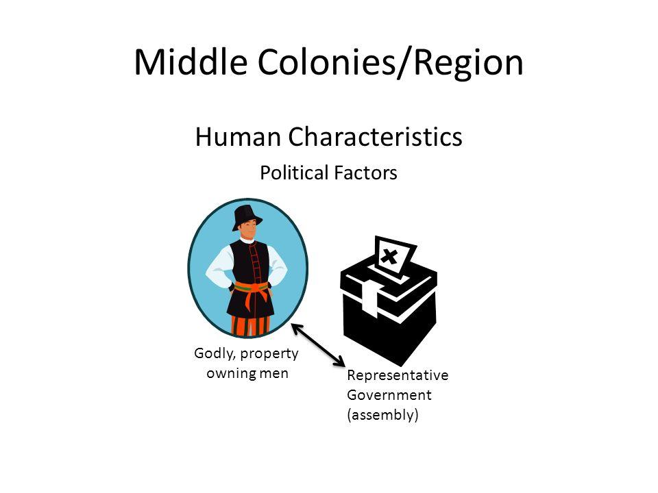 mid atlantic colonies government