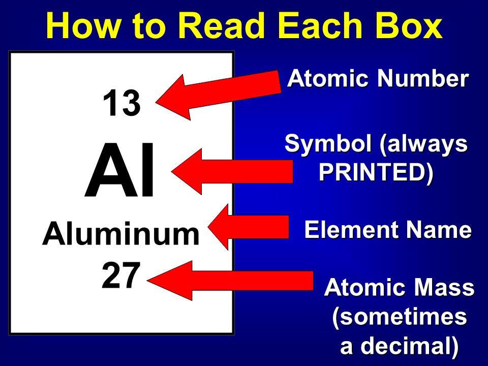 aluminum an element