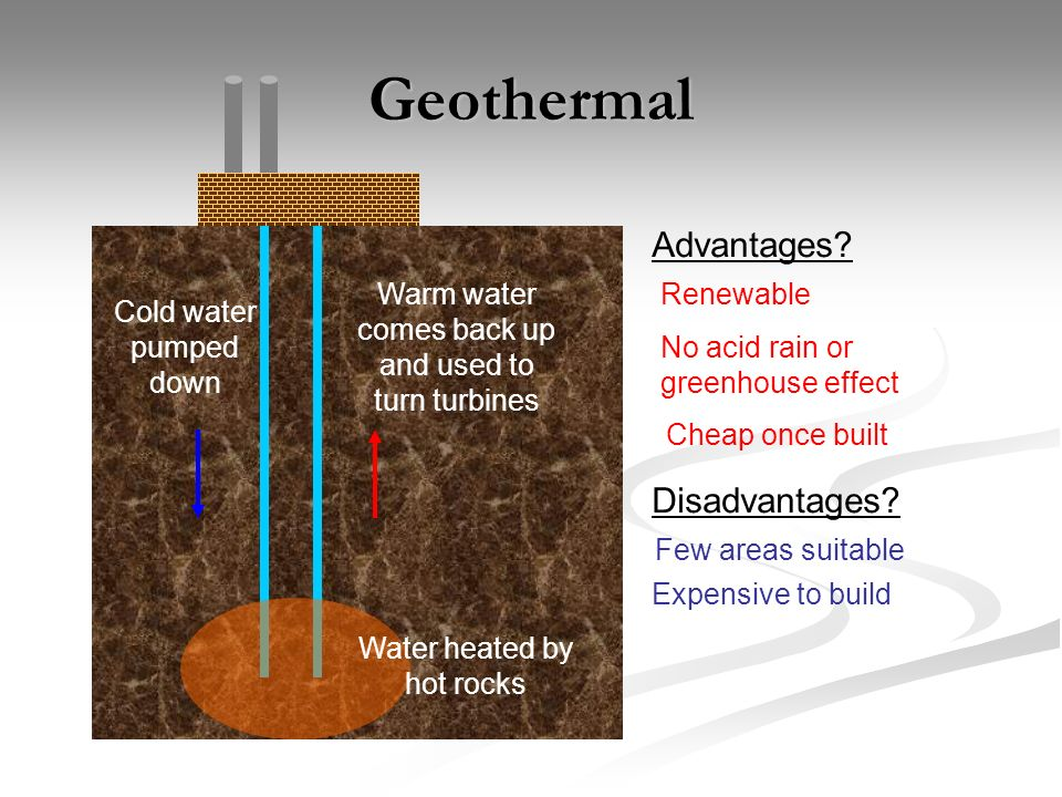 Cold water pumped down Warm water comes back up and used to turn turbines Water heated by hot rocks Advantages.