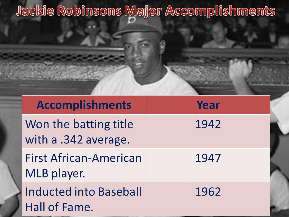 what were jackie robinson accomplishments