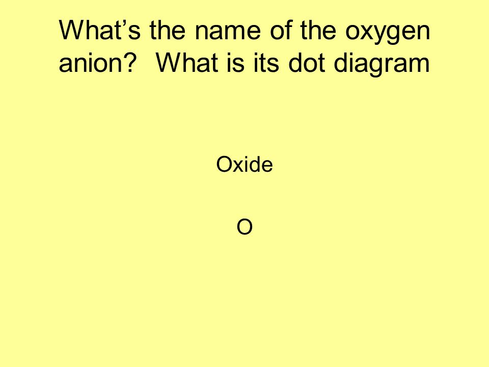 Review For Ionic Compounds Test Whats The Name Of The Oxygen Anion