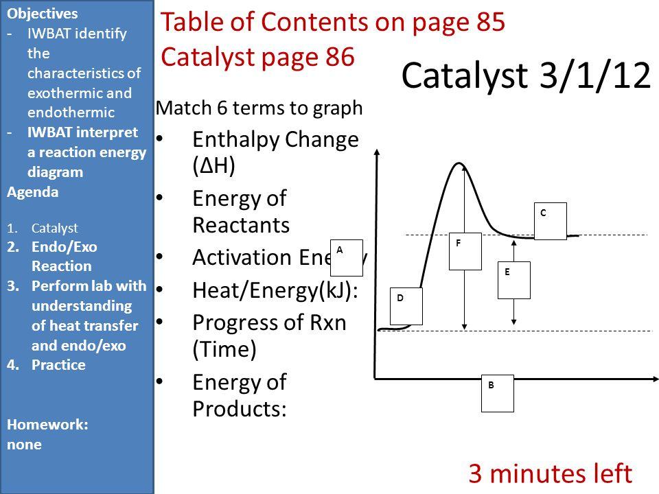 Enthalpy Diagram Exothermic Heat Flow Diy Enthusiasts Wiring