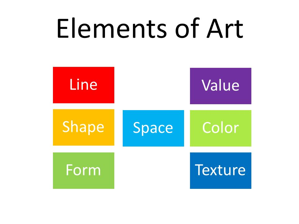 Elements of Art Line Shape Value Form ColorSpace Texture