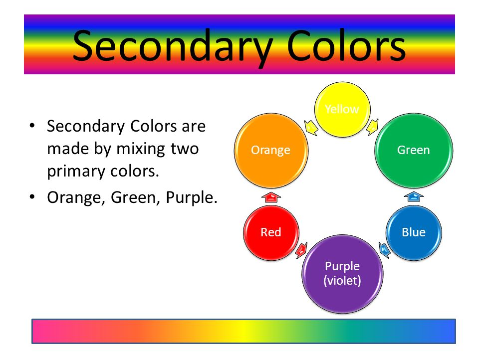 Secondary Colors Secondary Colors are made by mixing two primary colors.