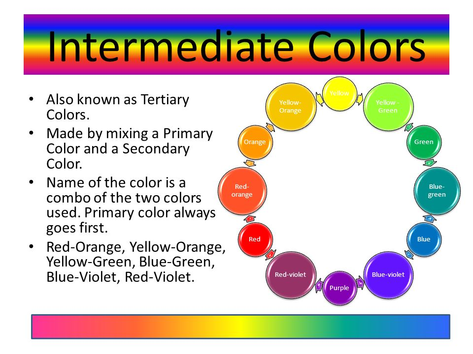 Intermediate Colors Also known as Tertiary Colors.