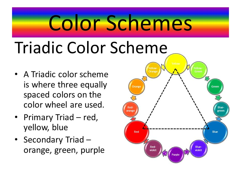 Color Schemes A Triadic color scheme is where three equally spaced colors on the color wheel are used.