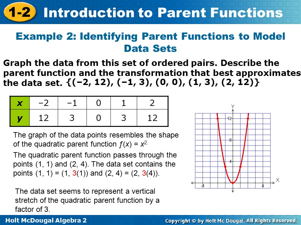 Holt McDougal Algebra Introduction to Parent Functions 1-2 ...