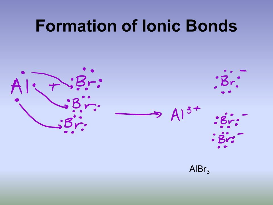 Formation of Ionic Bonds AlBr 3