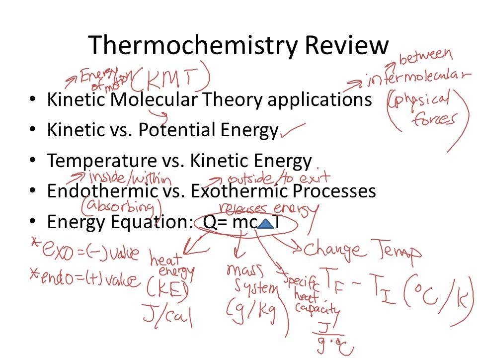 Chem II: Objectives: Acid/Base Chemistry Exam