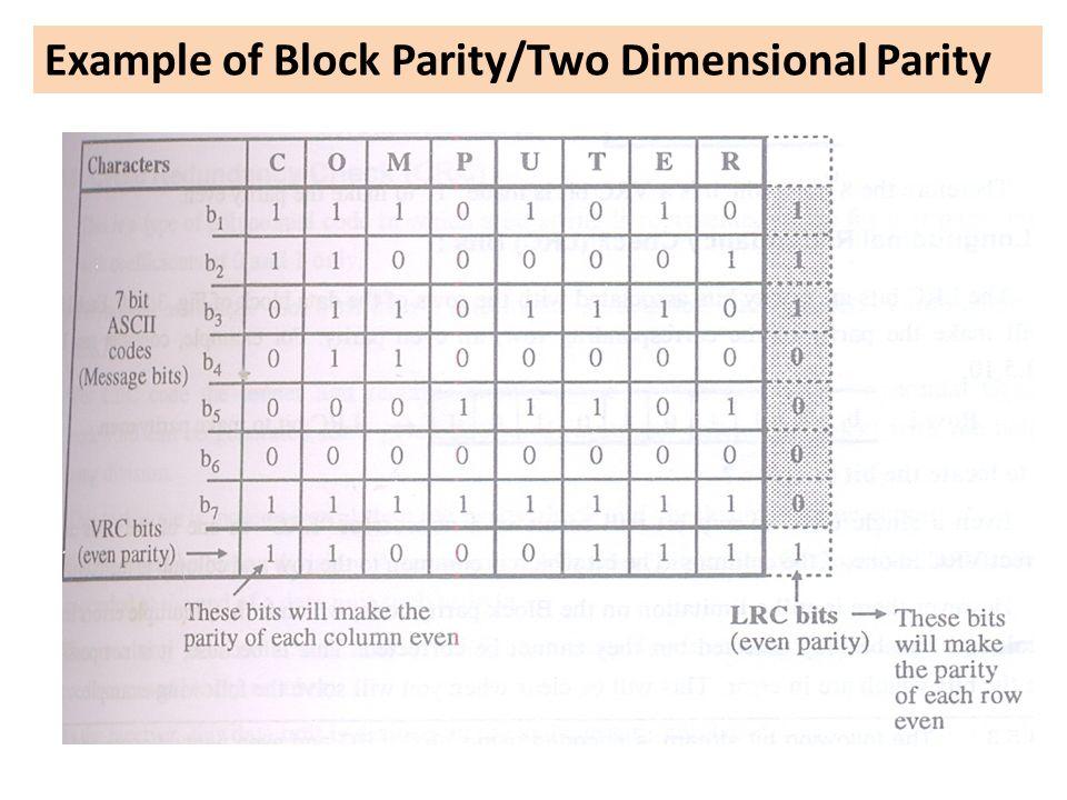 Unit 5 Lecture 2 Error Control Error Detection & Error