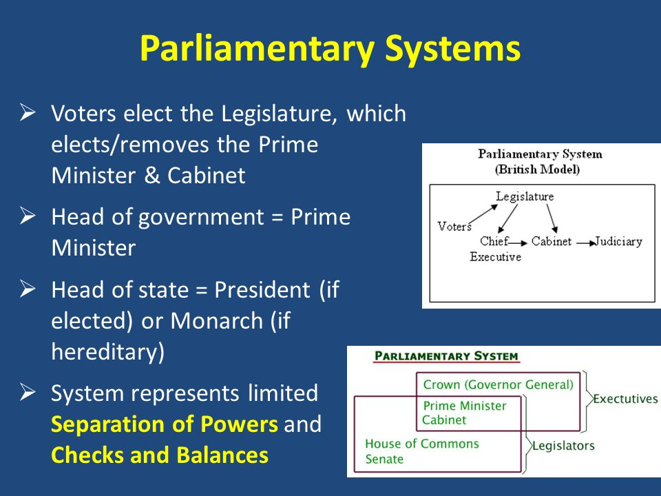 parliamentary and presidential form of government Originally answered: what is the difference between presidential form of government and parliamentary form of government generally, when any democracy (parliamentary or presidential form) has a president, he is almost always known as the head of the state (more or less in similar words and a similar meaning.