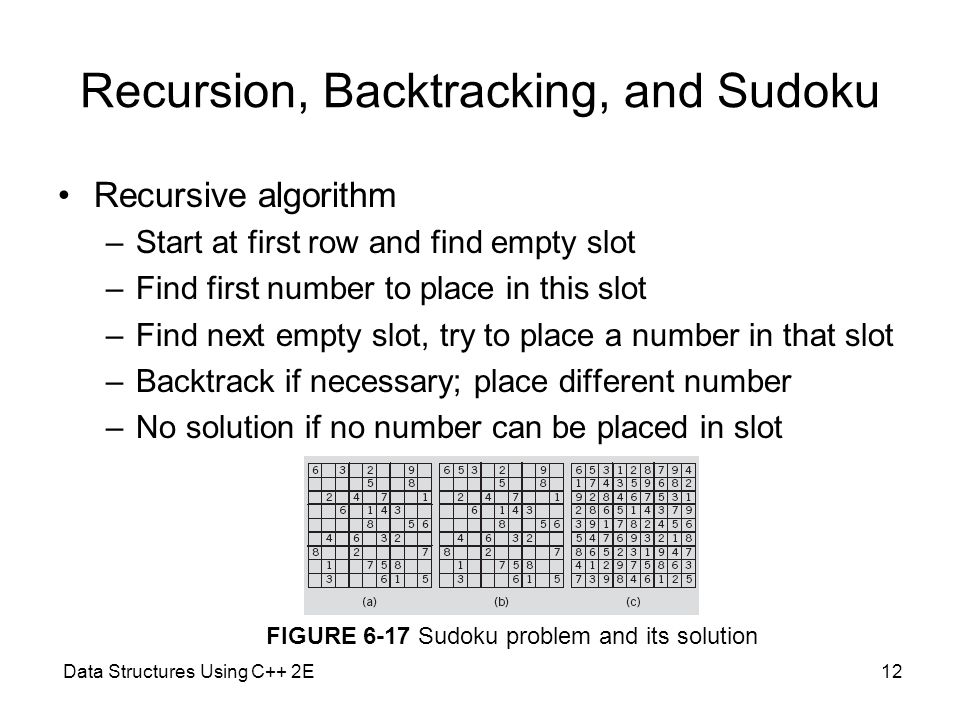 Data Structures Using C++ 2E1 Recursion and Backtracking