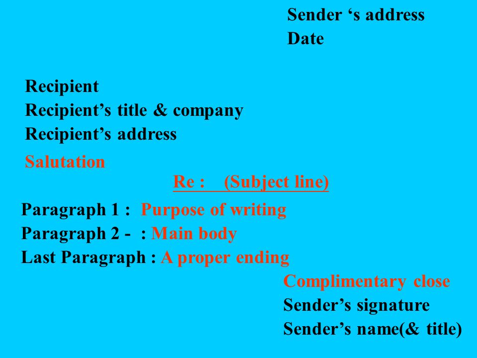 the layout of a formal letter sender s address date recipient