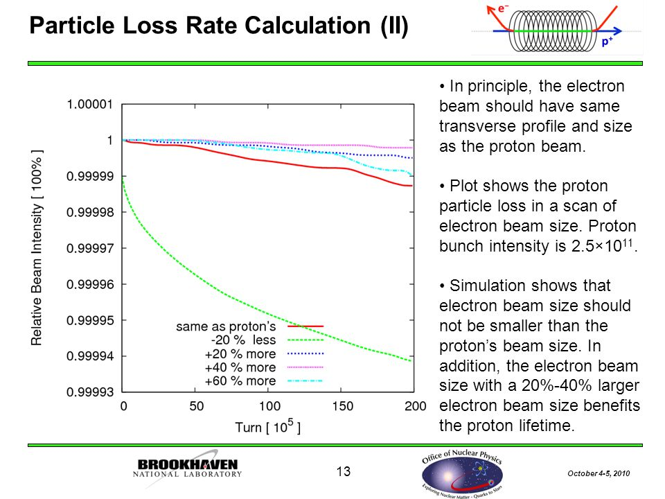 October 4-5, Particle Loss Rate Calculation (II) In principle, the electron beam should have same transverse profile and size as the proton beam.
