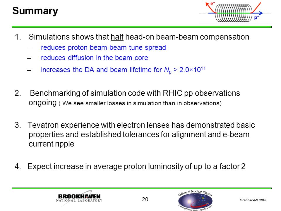 October 4-5, Summary 1.Simulations shows that half head-on beam-beam compensation –reduces proton beam-beam tune spread –reduces diffusion in the beam core –increases the DA and beam lifetime for N p > 2.0×