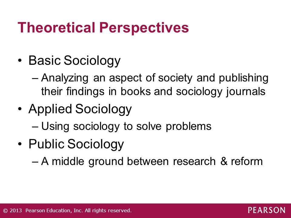 """the author suggests four aspects of using the sociological perspective to understand human society Each of them looks at society using what pioneer sociologist c wright mills called the sociological imagination, sometimes also referred to as the """"sociological lens"""" or """"sociological perspective"""" in a sense, this was mills' way of addressing the dilemmas of the macro/micro divide in sociology."""