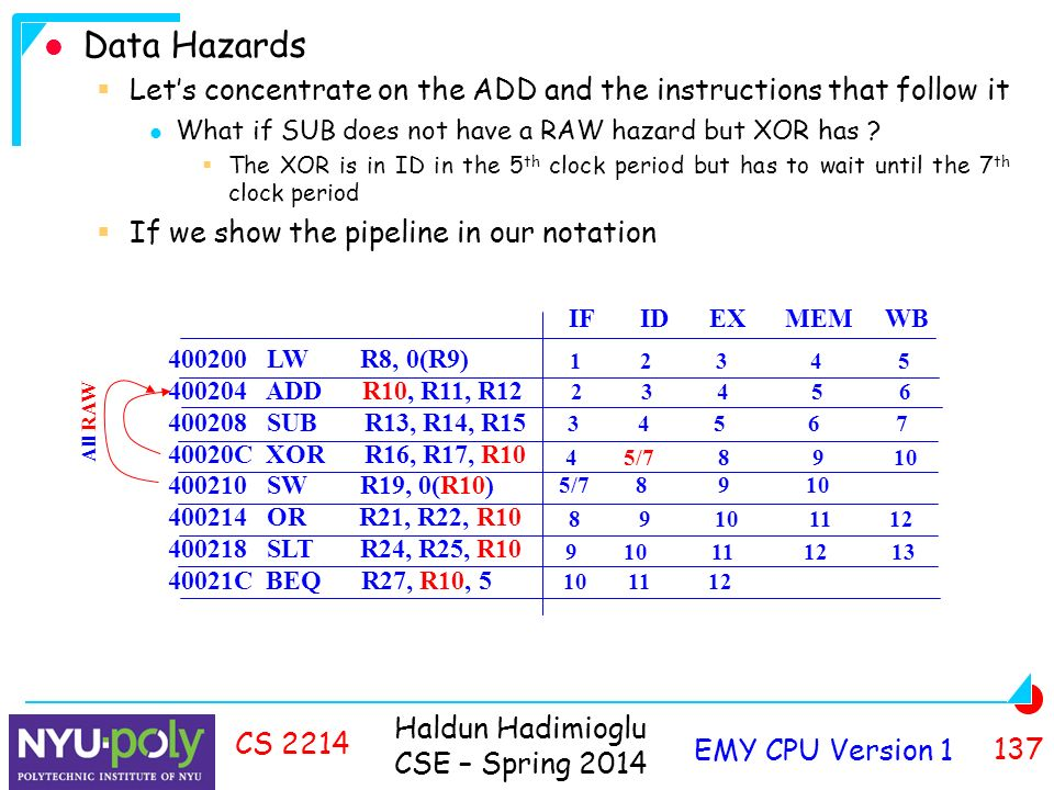 Haldun Hadimioglu CSE – Spring 2014 EMY CPU Version CS 2214 Data Hazards  Let's concentrate on the ADD and the instructions that follow it What if SUB does not have a RAW hazard but XOR has .