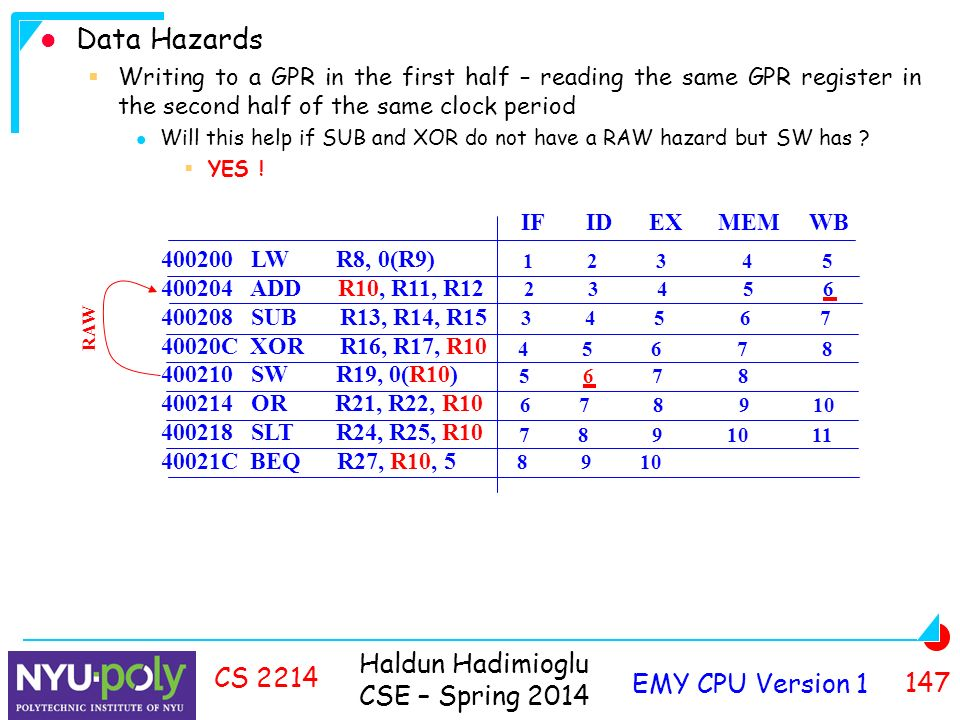 Haldun Hadimioglu CSE – Spring 2014 EMY CPU Version CS 2214 Data Hazards  Writing to a GPR in the first half – reading the same GPR register in the second half of the same clock period Will this help if SUB and XOR do not have a RAW hazard but SW has .