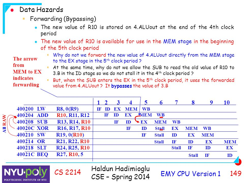 Haldun Hadimioglu CSE – Spring 2014 EMY CPU Version CS 2214 Data Hazards  Forwarding (Bypassing) The new value of R10 is stored on 4.ALUout at the end of the 4th clock period The new value of R10 is available for use in the MEM stage in the beginning of the 5th clock period  Why do not we forward the new value of 4.ALUout directly from the MEM stage to the EX stage in the 5 th clock period .