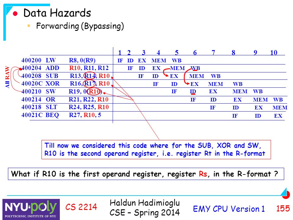Haldun Hadimioglu CSE – Spring 2014 EMY CPU Version CS 2214 Data Hazards  Forwarding (Bypassing) All RAW IF ID EX MEM WB IF ID EX MEM IF ID EX What if R10 is the first operand register, register Rs, in the R-format .