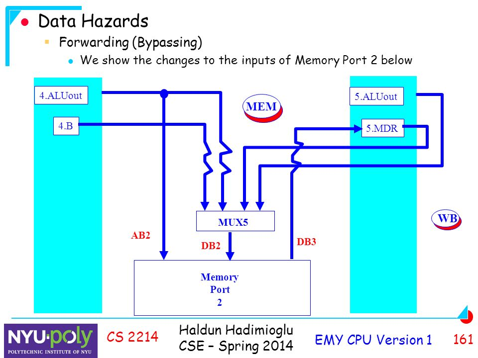 Haldun Hadimioglu CSE – Spring 2014 EMY CPU Version CS 2214 Data Hazards  Forwarding (Bypassing) We show the changes to the inputs of Memory Port 2 below 4.ALUout 4.B Memory Port 2 5.ALUout 5.MDR MUX5 AB2 DB2 DB3 MEM WB