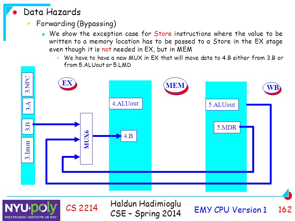 Haldun Hadimioglu CSE – Spring 2014 EMY CPU Version CS 2214 Data Hazards  Forwarding (Bypassing) We show the exception case for Store instructions where the value to be written to a memory location has to be passed to a Store in the EX stage even though it is not needed in EX, but in MEM  We have to have a new MUX in EX that will move data to 4.B either from 3.B or from 5.ALUout or 5.LMD 4.ALUout 4.B 5.ALUout 5.MDR MEM WB EX MUX6 3.B 3.Imm 3.A 3.NPC