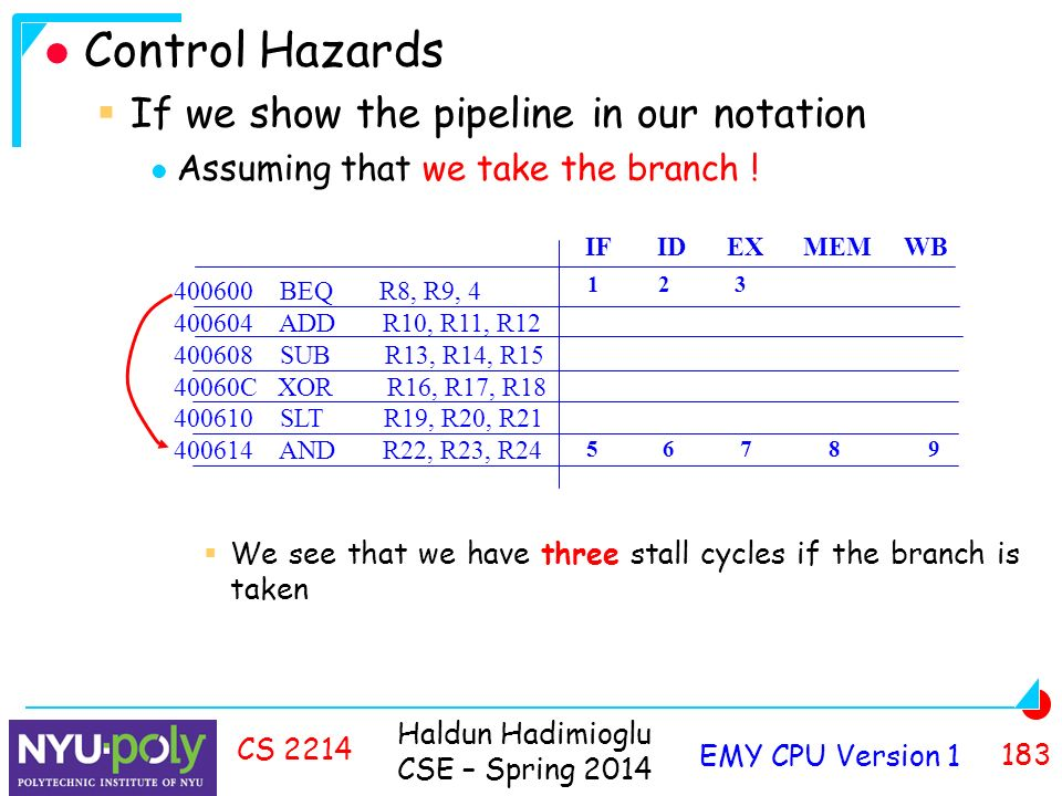 Haldun Hadimioglu CSE – Spring 2014 EMY CPU Version CS 2214 Control Hazards  If we show the pipeline in our notation Assuming that we take the branch .