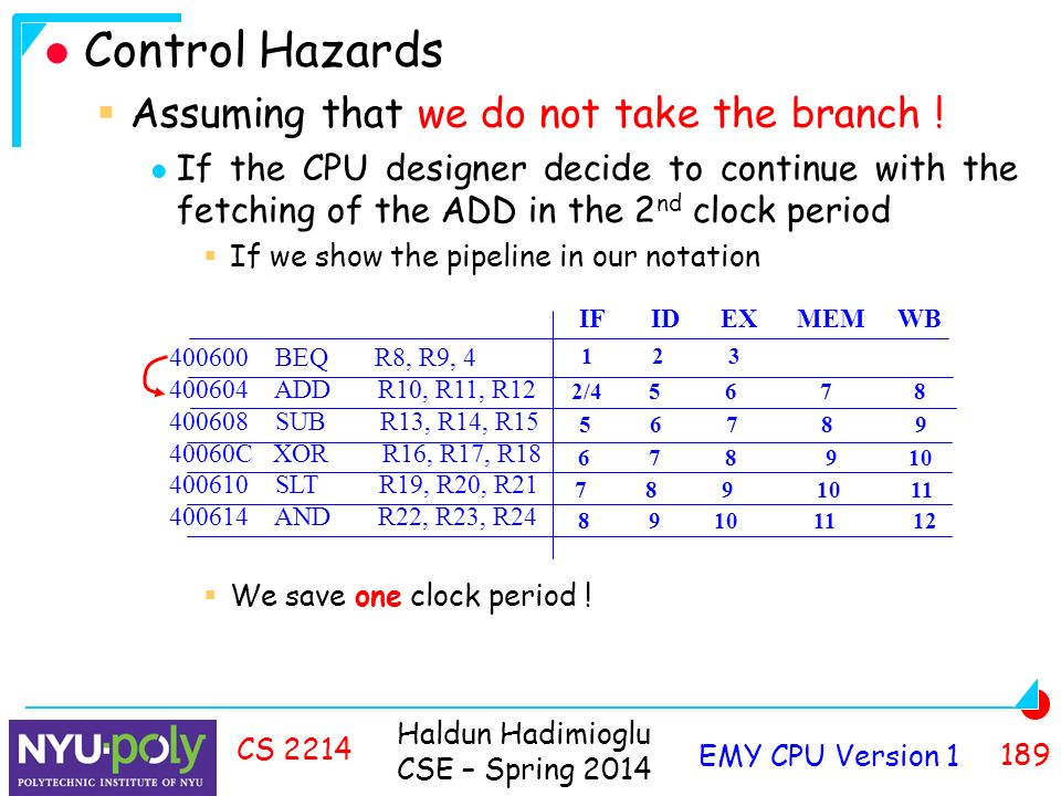 Haldun Hadimioglu CSE – Spring 2014 EMY CPU Version CS 2214 Control Hazards  Assuming that we do not take the branch .