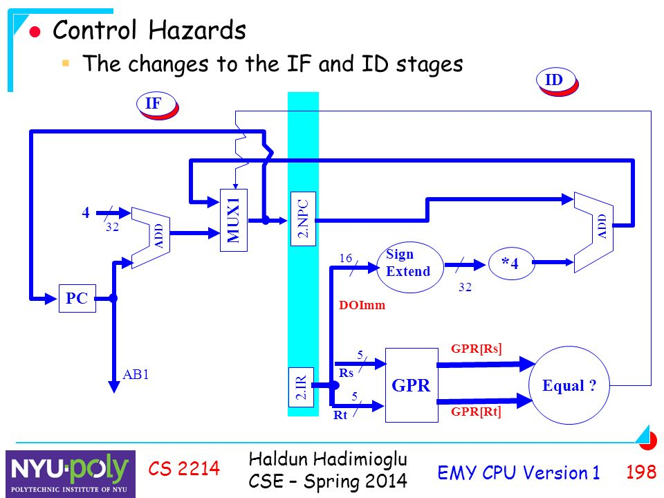Haldun Hadimioglu CSE – Spring 2014 EMY CPU Version CS 2214 Control Hazards  The changes to the IF and ID stages Equal .