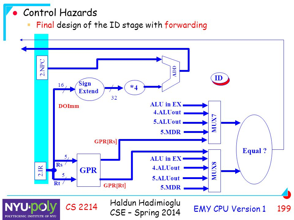 Haldun Hadimioglu CSE – Spring 2014 EMY CPU Version CS 2214 Control Hazards  Final design of the ID stage with forwarding 2.NPC ID 2.IR ADD Sign Extend DOImm *4*4 Equal .