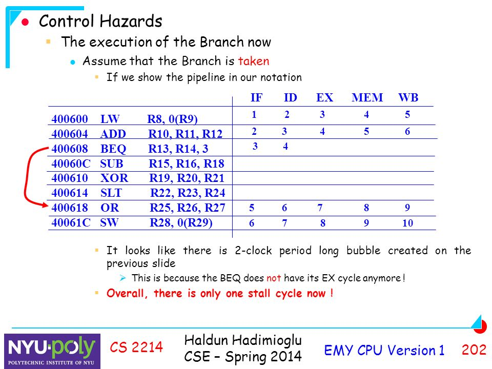Haldun Hadimioglu CSE – Spring 2014 EMY CPU Version CS 2214 Control Hazards  The execution of the Branch now Assume that the Branch is taken  If we show the pipeline in our notation  It looks like there is 2-clock period long bubble created on the previous slide  This is because the BEQ does not have its EX cycle anymore .