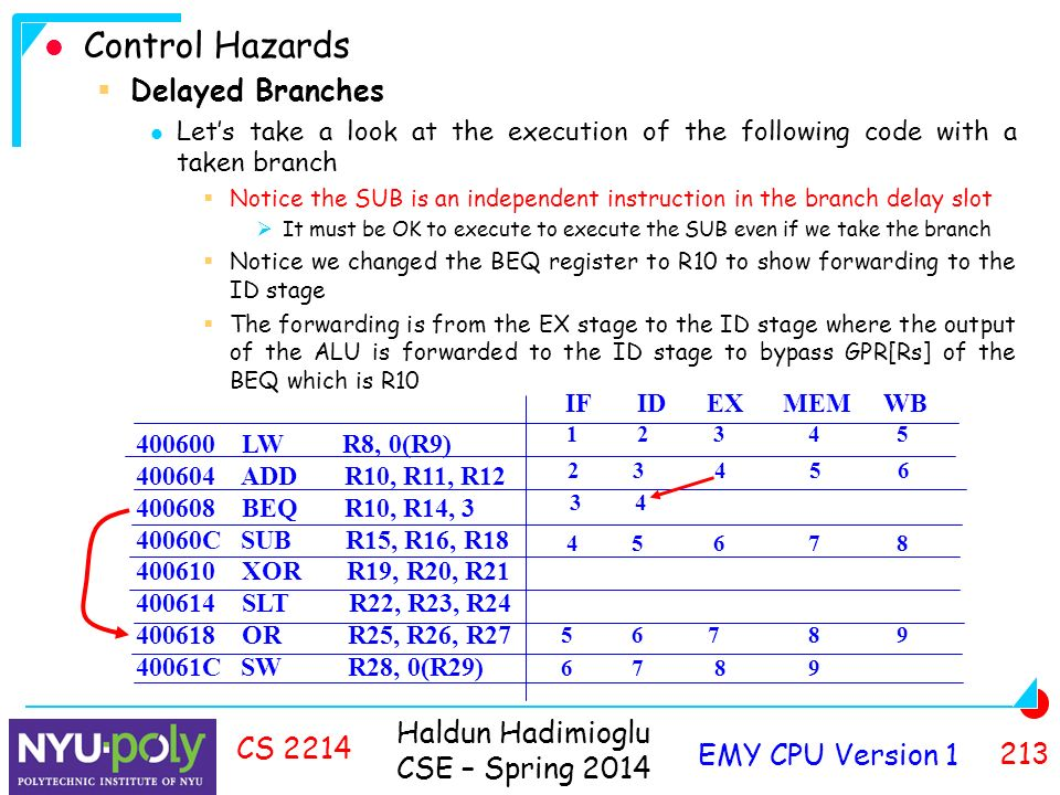 Haldun Hadimioglu CSE – Spring 2014 EMY CPU Version CS 2214 Control Hazards  Delayed Branches Let's take a look at the execution of the following code with a taken branch  Notice the SUB is an independent instruction in the branch delay slot  It must be OK to execute to execute the SUB even if we take the branch  Notice we changed the BEQ register to R10 to show forwarding to the ID stage  The forwarding is from the EX stage to the ID stage where the output of the ALU is forwarded to the ID stage to bypass GPR[Rs] of the BEQ which is R10 IF ID EX MEM WB LW R8, 0(R9) ADD R10, R11, R BEQ R10, R14, C SUB R15, R16, R XOR R19, R20, R SLT R22, R23, R OR R25, R26, R C SW R28, 0(R29)