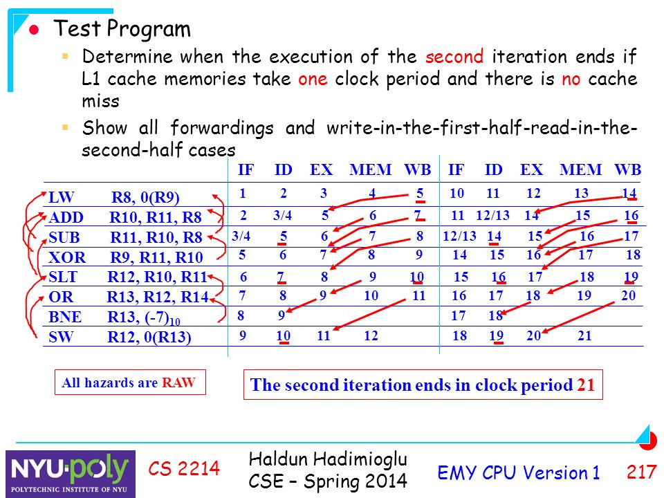Haldun Hadimioglu CSE – Spring 2014 EMY CPU Version CS 2214 Test Program  Determine when the execution of the second iteration ends if L1 cache memories take one clock period and there is no cache miss  Show all forwardings and write-in-the-first-half-read-in-the- second-half cases IF ID EX MEM WB / / / / All hazards are RAW The second iteration ends in clock period 21 LW R8, 0(R9) ADD R10, R11, R8 SUB R11, R10, R8 XOR R9, R11, R10 SLT R12, R10, R11 OR R13, R12, R14 BNE R13, (-7) 10 SW R12, 0(R13)