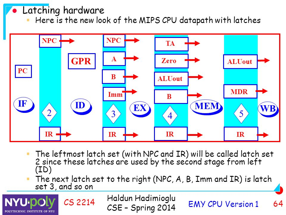 Haldun Hadimioglu CSE – Spring 2014 EMY CPU Version 1 64 CS 2214 Latching hardware  Here is the new look of the MIPS CPU datapath with latches  The leftmost latch set (with NPC and IR) will be called latch set 2 since these latches are used by the second stage from left (ID)  The next latch set to the right (NPC, A, B, Imm and IR) is latch set 3, and so on PC NPC GPR IR A B Imm NPC IR ALUout B Zero IR ALUout MDR IF ID EX MEM WB TA