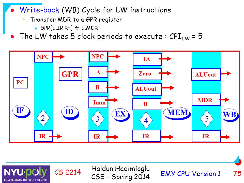 Haldun Hadimioglu CSE – Spring 2014 EMY CPU Version 1 75 CS 2214 Write-back (WB) Cycle for LW instructions  Transfer MDR to a GPR register GPR[5.IR.Rt]  5.MDR The LW takes 5 clock periods to execute : CPI LW = 5 PC NPC GPR IR A B Imm NPC IR ALUout B Zero IR ALUout MDR IF ID EX MEM WB TA
