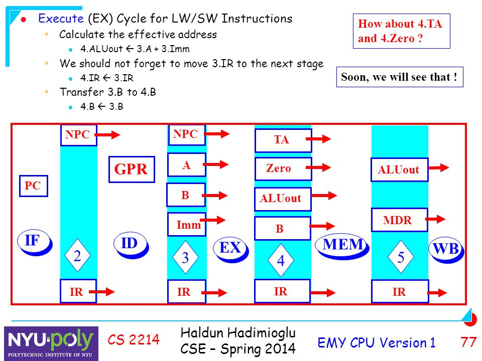 Haldun Hadimioglu CSE – Spring 2014 EMY CPU Version 1 77 CS 2214 Execute (EX) Cycle for LW/SW Instructions  Calculate the effective address 4.ALUout  3.A + 3.Imm  We should not forget to move 3.IR to the next stage 4.IR  3.IR  Transfer 3.B to 4.B 4.B  3.B How about 4.TA and 4.Zero .
