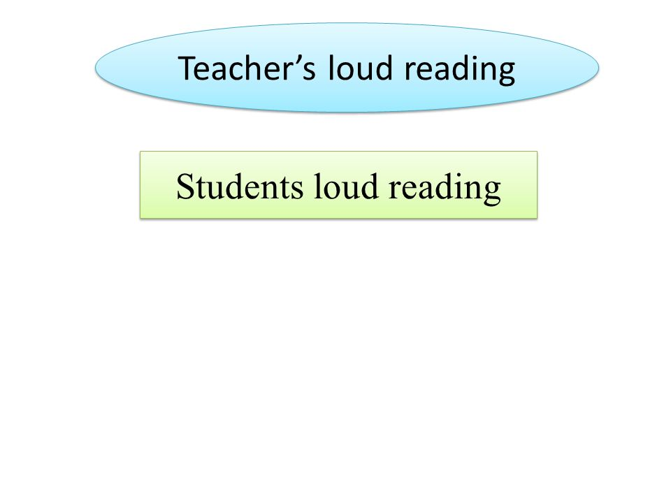 Teacher's loud reading Students loud reading