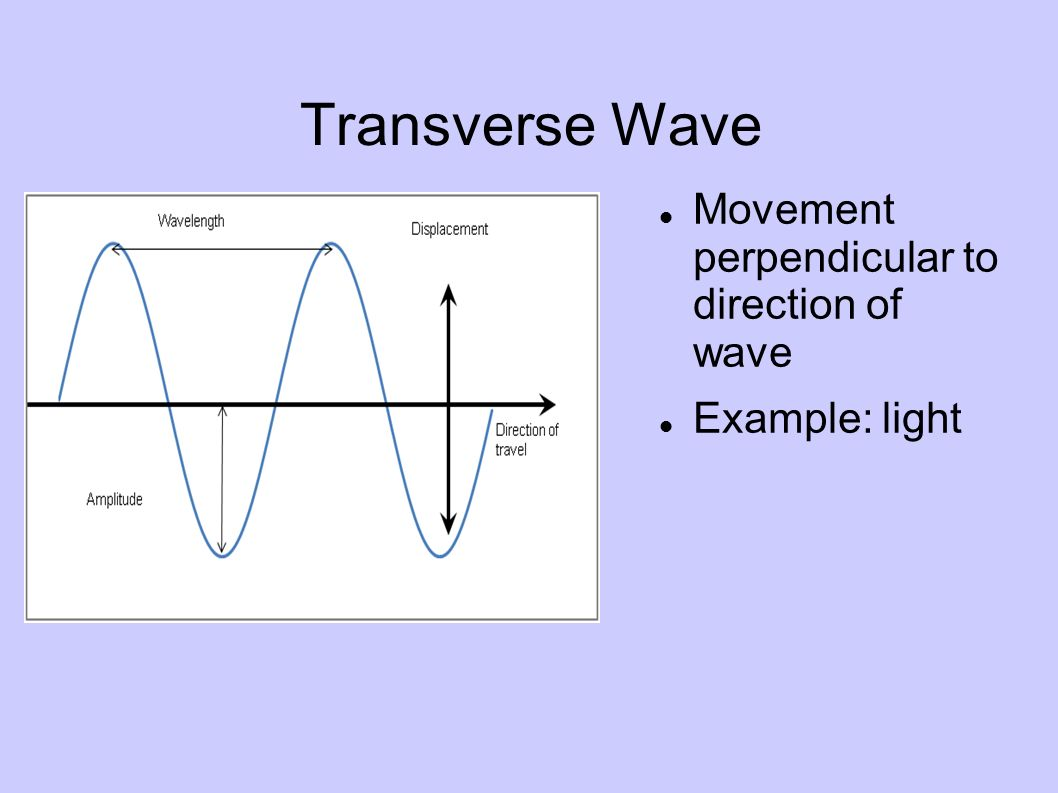 Worksheets Properties Of Waves Worksheet waves and wave properties applied physics chemistry shm lecture 3 transverse movement perpendicular to direction of example light