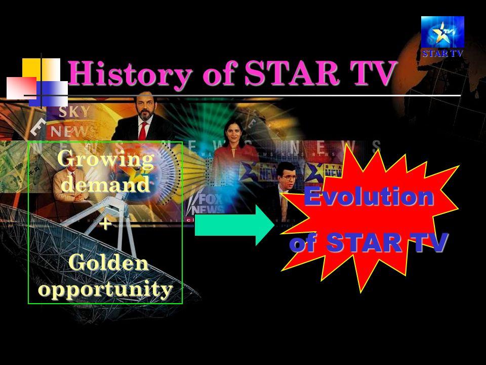 STAR TV Outline History of STAR TV History of STAR TV Key