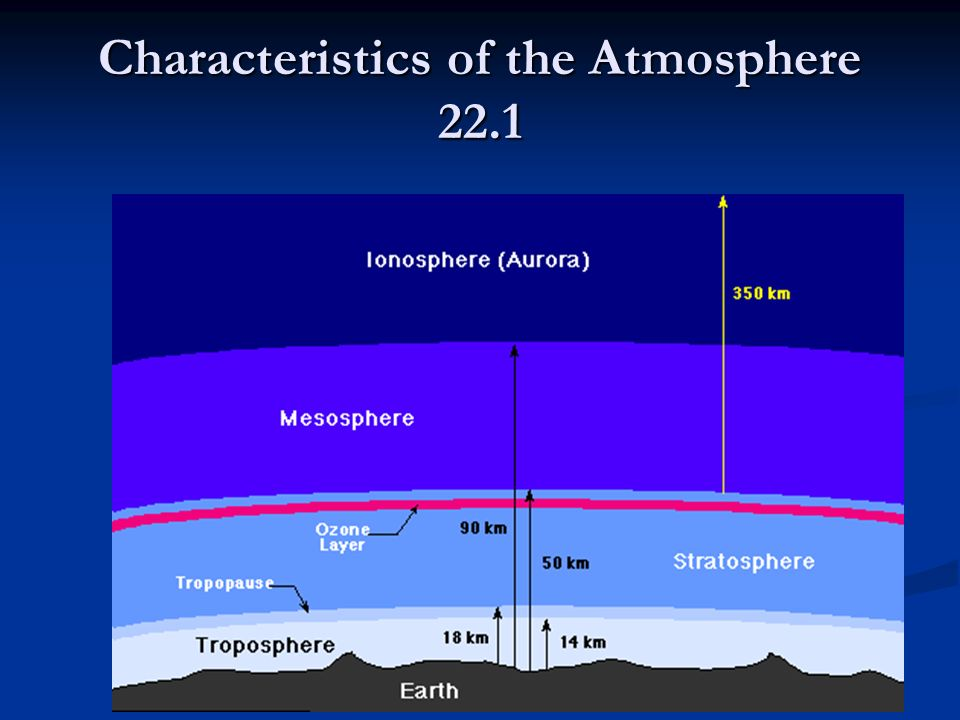 Characteristics of the Atmosphere 22.1