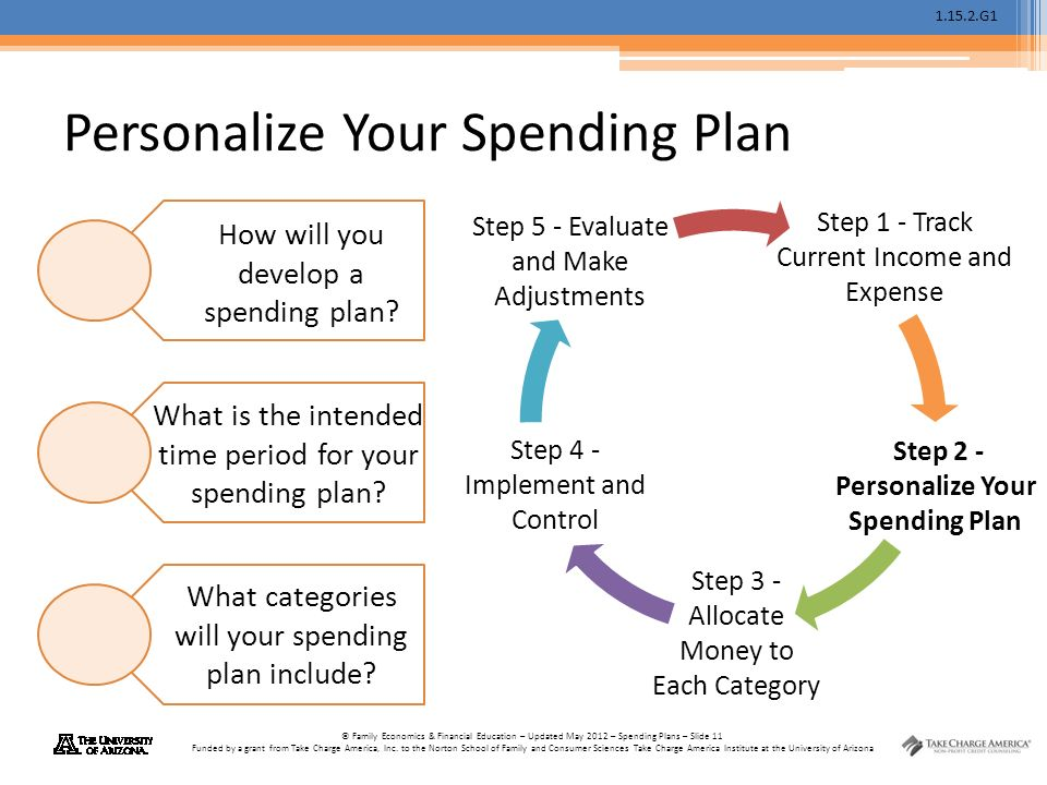 Step 2: Track your spending
