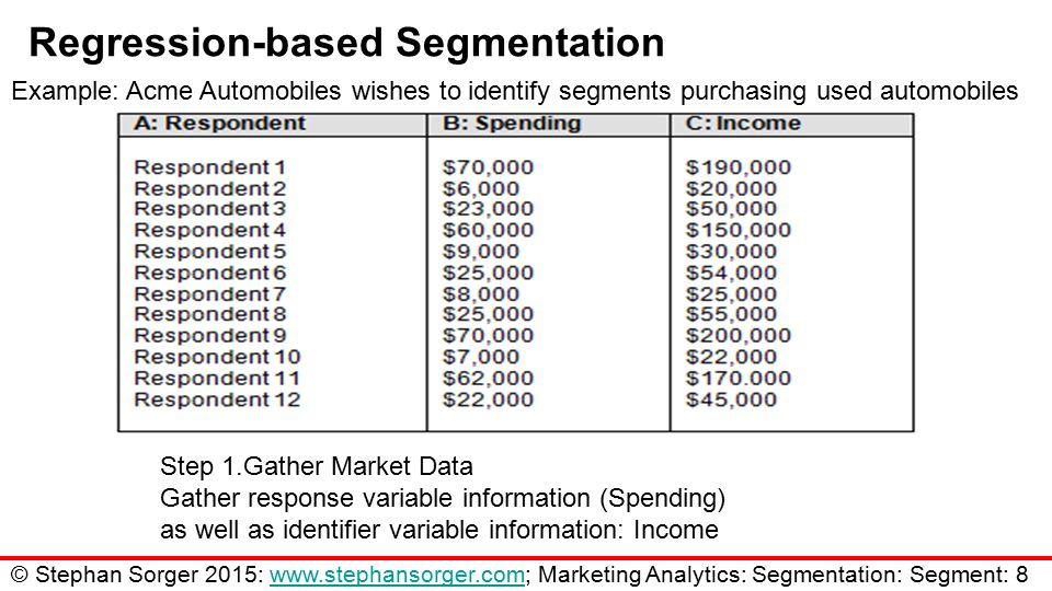 Marketing Analytics II Chapter 3A1: Segmentation: Segmentation