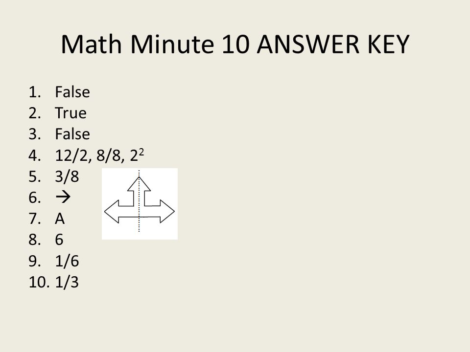 Chapter 3 Review & Post-Test Math Minute Directions Work by yourself