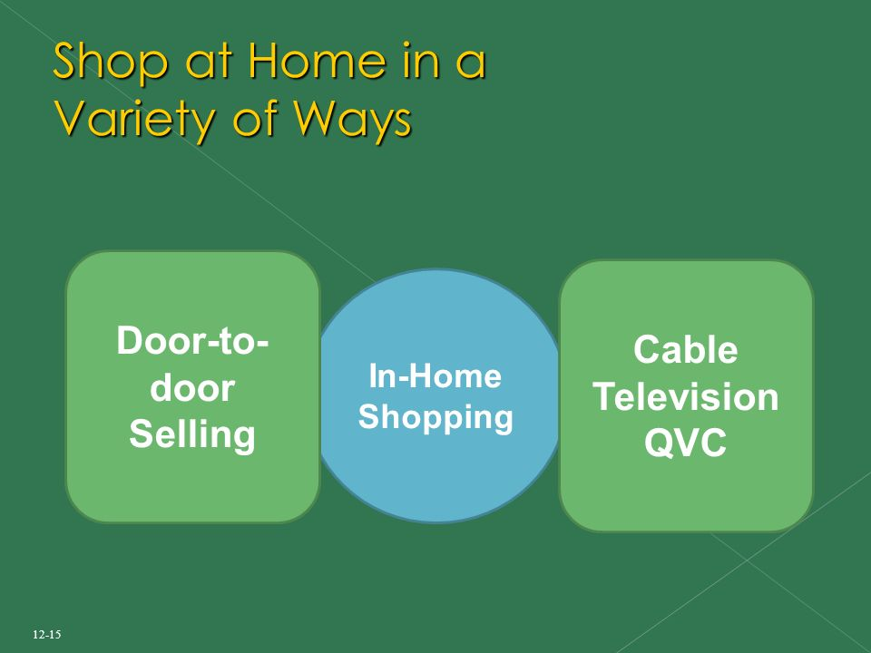 12-15 Shop at Home in a Variety of Ways In-Home Shopping Door-to- door Selling Cable Television QVC