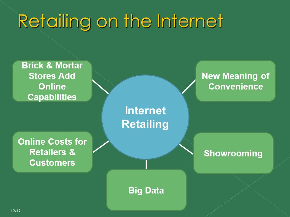 12-17 Retailing on the Internet Showrooming New Meaning of Convenience Online Costs for Retailers & Customers Internet Retailing Brick & Mortar Stores Add Online Capabilities Big Data