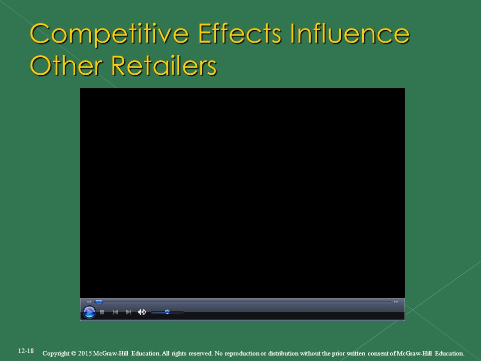 12-18 Competitive Effects Influence Other Retailers Copyright © 2015 McGraw-Hill Education.