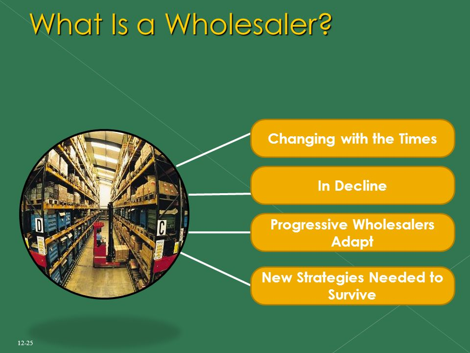 12-25 What Is a Wholesaler.