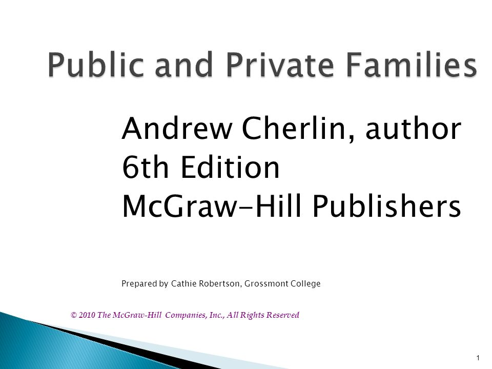 Public and private families: an introduction 6th edition (book.
