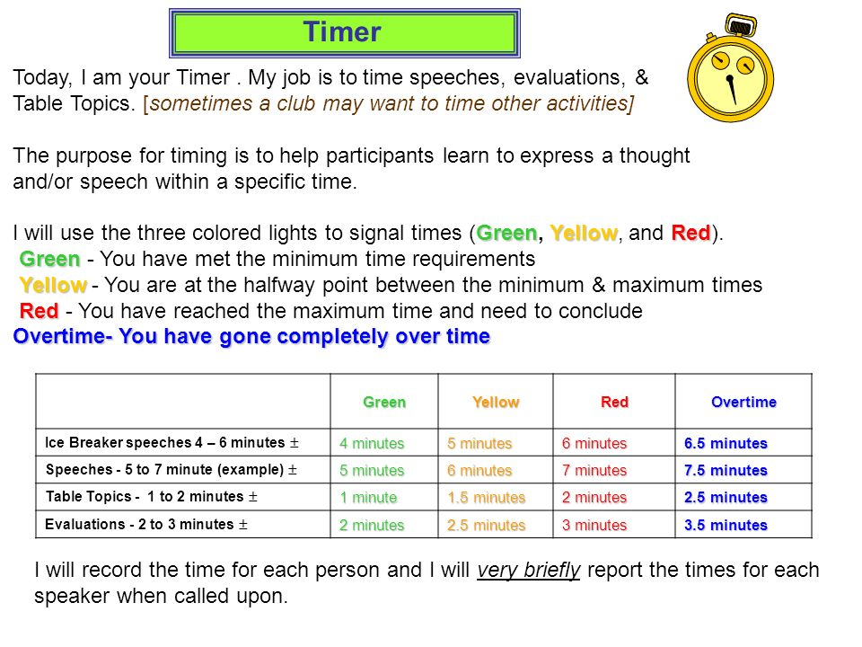 Timer Today, I am your Timer  My job is to time speeches